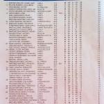 170709 LOR, Clasificación Scratch (1)
