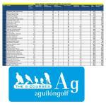 170716 AGU, Clasificación del torneo