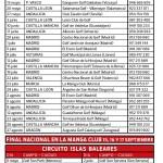 170723 LMS, Calendario del circuíto