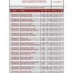 170819 AGU, Clasificación handicap del torneo (1)