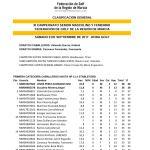 170909 ROD, Clasificación Categoría del campeonato (1)