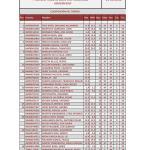 170722 AGU, Clasificación del torneo (1)