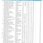 171014 HDA, Clasificación 2ª Categoría (1)