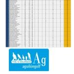 170917 AGU, Clasificación General provisional (2)
