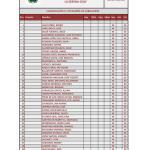 180120 SER, Clasificación 1ª Categoría Caballeros (1)