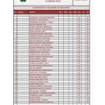 180120 SER, Clasificación 2ª Categoría Caballeros