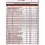 180203 ALT, Clasificación 1ª Categoría Caballeros (1)