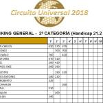 180519 SER, Universal Golf, Provisional 2ª Categoría