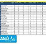180610 AGU, Clasificación del torneo