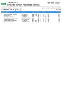 190727 LTO, Clasificación del torneo Categoría Damas