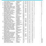 190706 ROD, Clasificación Categoría Scratch (2)