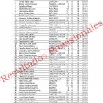 191017 VDL, Clasificación Individual 2º día (1)