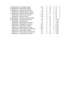 200307 LOR, Clasificación Categoría Scratch (2)
