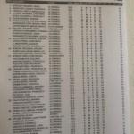 210514 ALT, Clasificación 2ª Categoría (1)