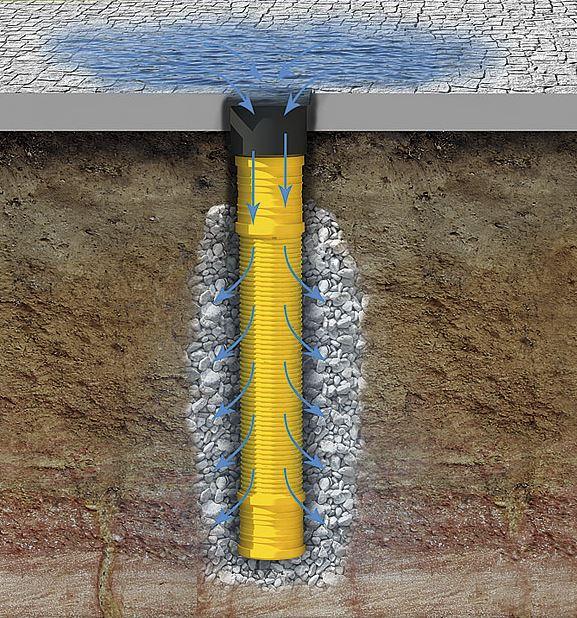 Extreem Verticale drainagebuizen | Leeuwenbergh tuinen PU57