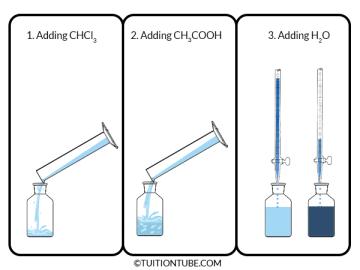 Liquid-liquid miscibility of three liquid system and one tie line