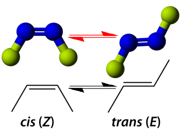 Inter conversion of cis trans isomers
