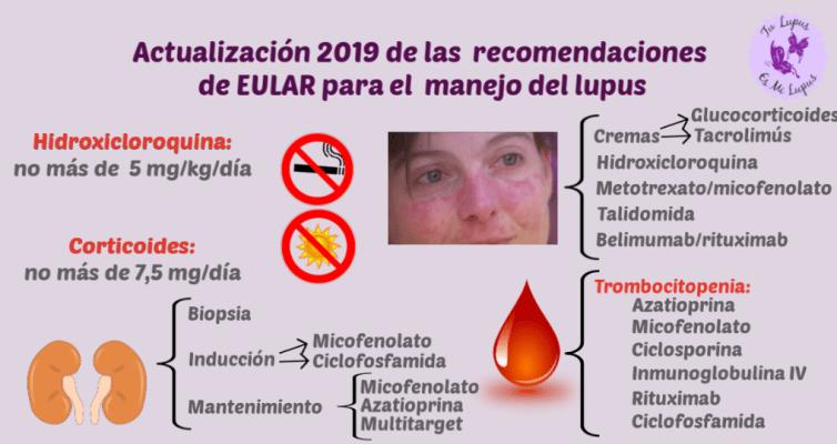 Actualización 2019 de EULAR para el manejo del lupus eritematoso sistémico