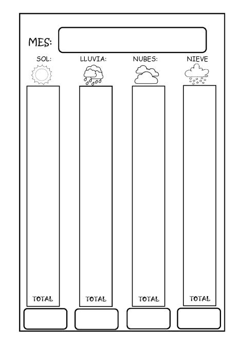 Registro tiempo atmosférico