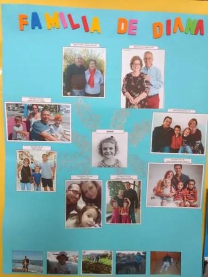 Familia de Diana