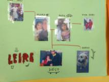Familia de Leire