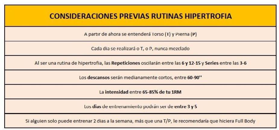entrena-salud-consideraciones-previas-rutinas-hipertrofia