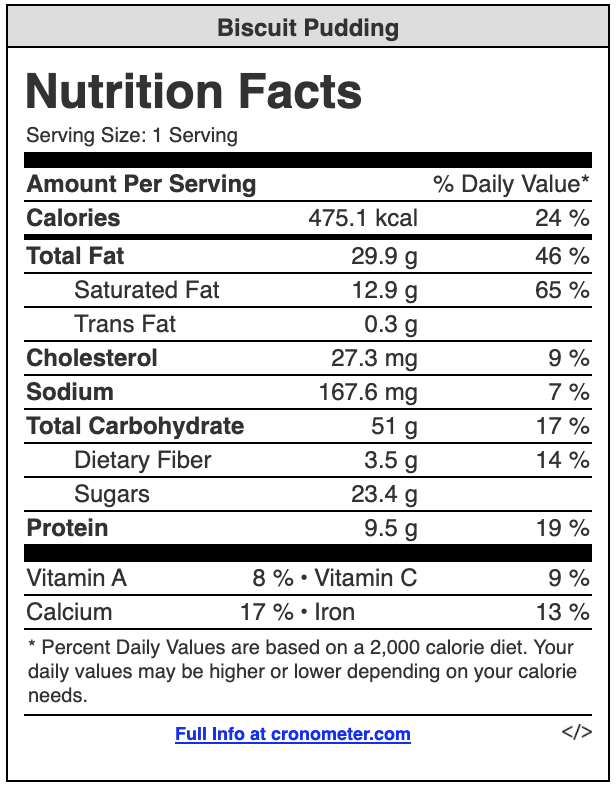 nutrition values for biscuit pudding