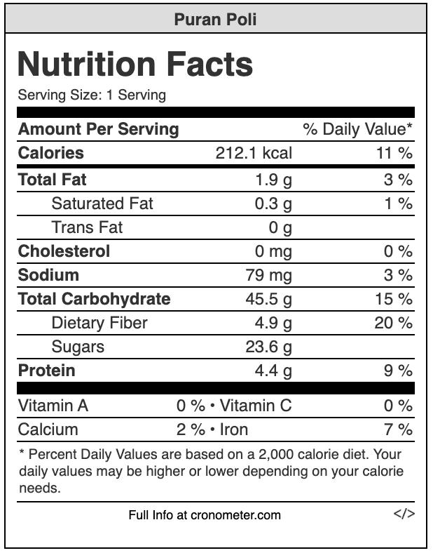nutrition value for Puran poli