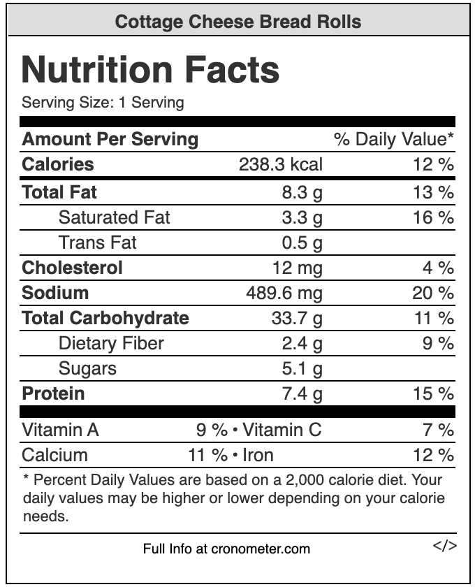 Cottage cheese bread rolls nutrition values