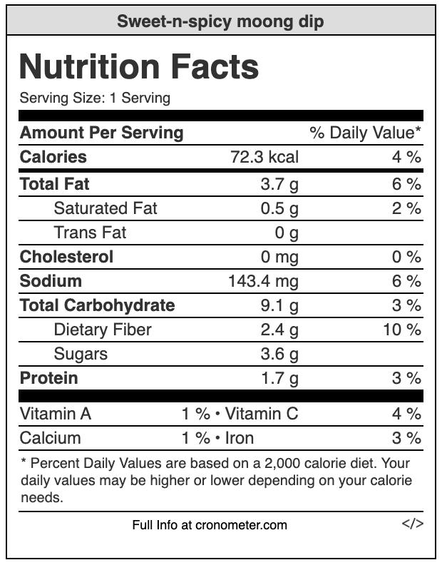 vegan moong-avocado dip nutrition value