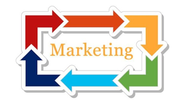 proceso-de-marketing