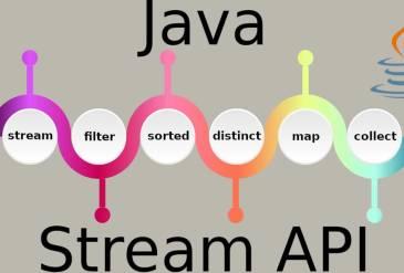 [Java] Java Streams: Phương pháp tiếp cận