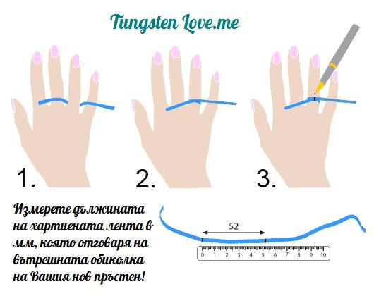 Измерване на ръка