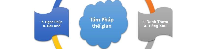 tam_phap_the_gian