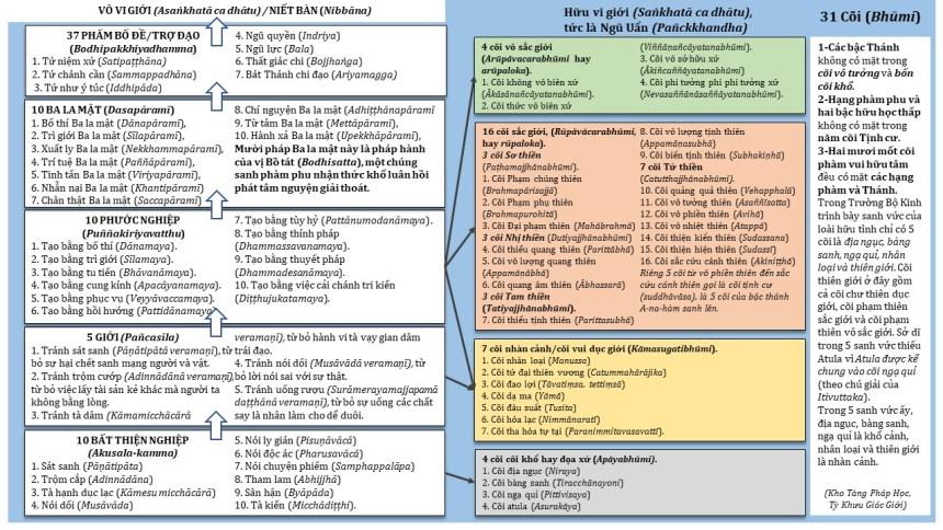 Lời dạy tu tập của chư Phật (2)