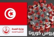 Photo of تونس : تسجيل 35 اصابات جديدة بفيروس كورونا الى حد الان – التفاصيل الكاملة !