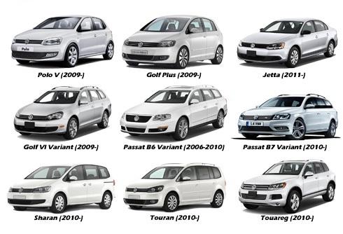 Camera marsarier VW Passat B7 Variant, B6, Golf 6 Variant, Sharan, Touran, Touareg, Jetta, Polo V - HS8136