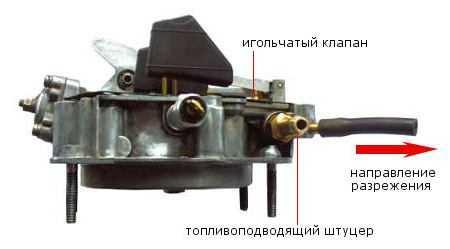 Карбюратор солекс 21083 уровень топлива – Как выставить ...