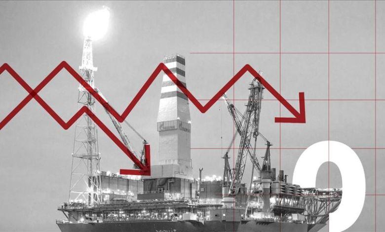 انهيار النفط الخام الأمريكي 2020