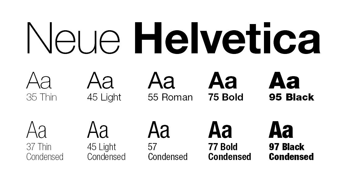 Combinație de fonturi. Folosind o familie