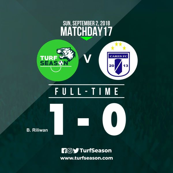 TURF DAY - FINAL SCORE - cares fc - matchday17