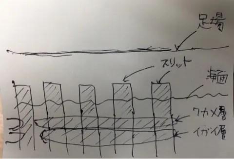 スリットの図