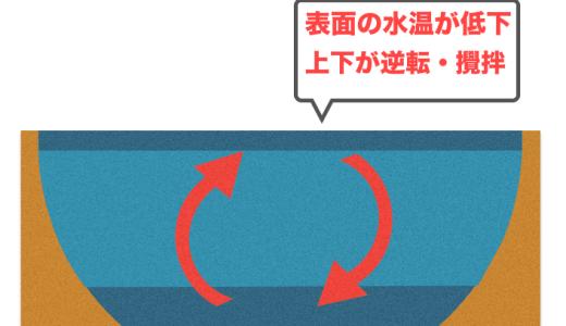 【野池じゃ】秋の釣りのターンオーバー!原因と見分け方と対策まとめ!【起こらない?】