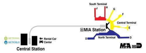 Mapa de MIA, aeropuerto de Miami de Miami-Dade County