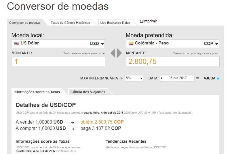 Cotação do peso colombiano