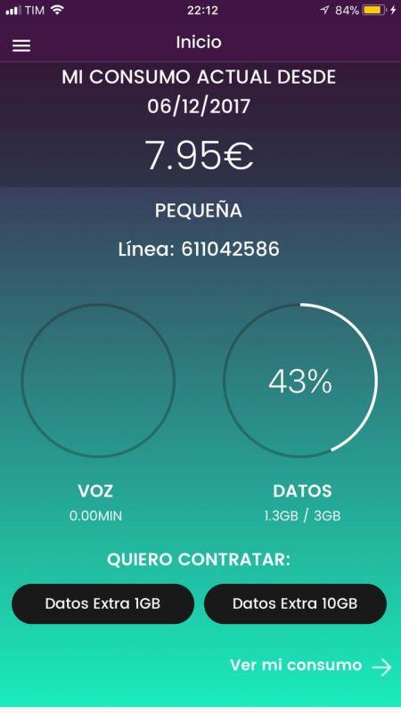 Internet na Espanha