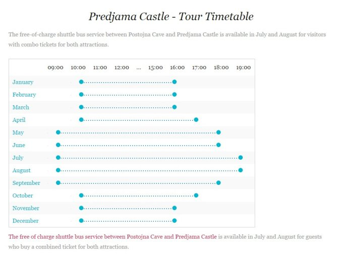 Croaziera pe Mediterana - predjama timetable
