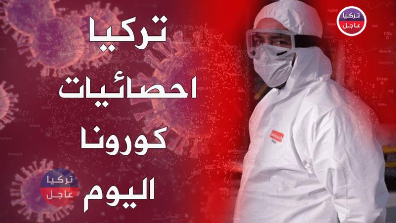 عدد الاصابات والوفيات بفيروس كورونا في تركيا اليوم الجمعة