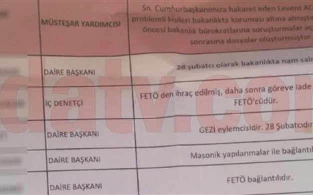 Leaked doc shows ministry worker profiled colleagues as Gülenist, anti-gov't protester or Freemason