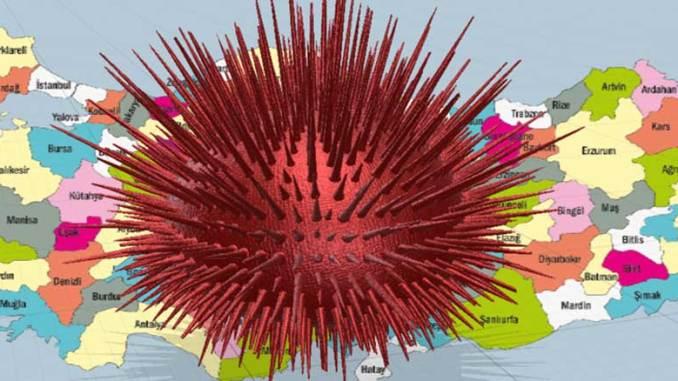 Koronavirus Turkissa